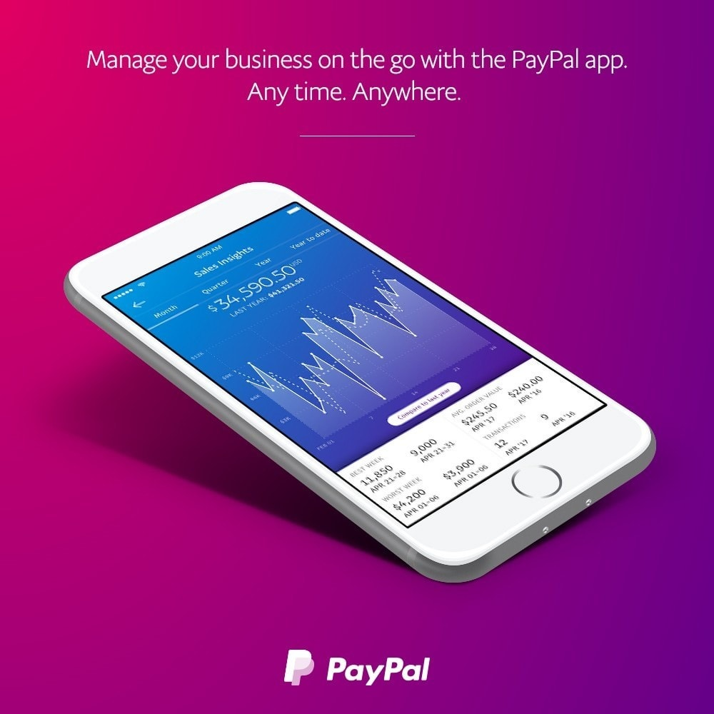 module - Payment by Card or Wallet - PayPal Official - 3