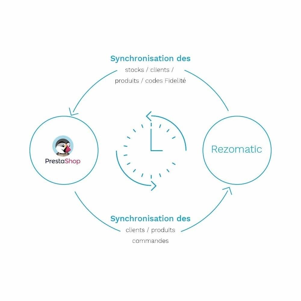 module - Comptabilité & Facturation - Synchronisation avec logiciel de caisse TGM - 1