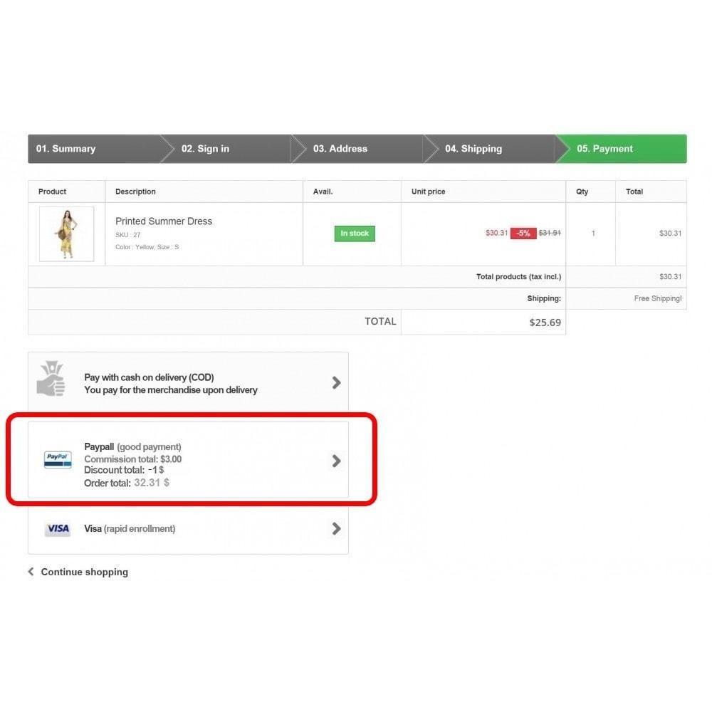 module - Otros métodos de pago - Personalizado método de pago - 4