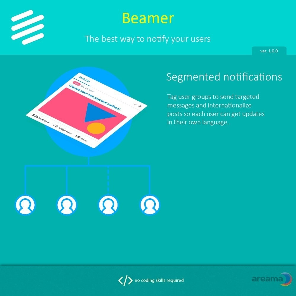 module - Блог, форумов и новостей - Beamer – The best way to notify your users - 7