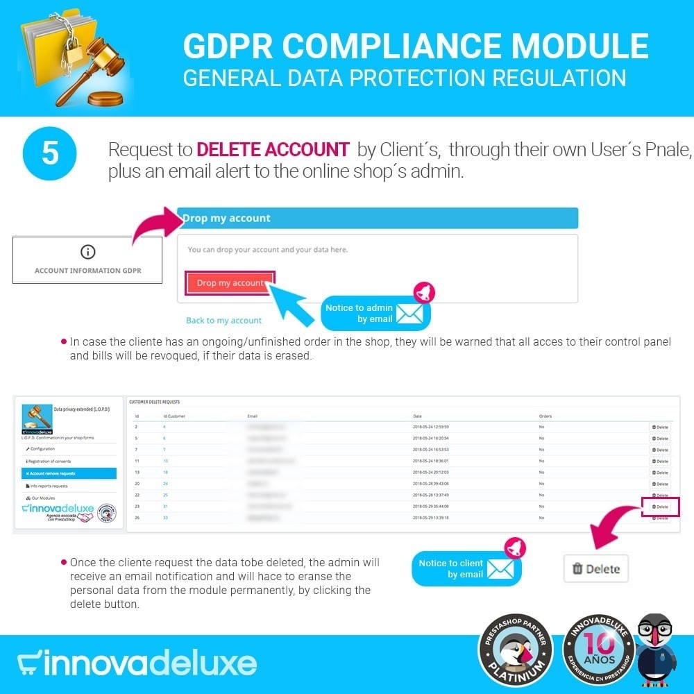 module - Legal - Data privacy extended (data protection law) - GDPR - 10