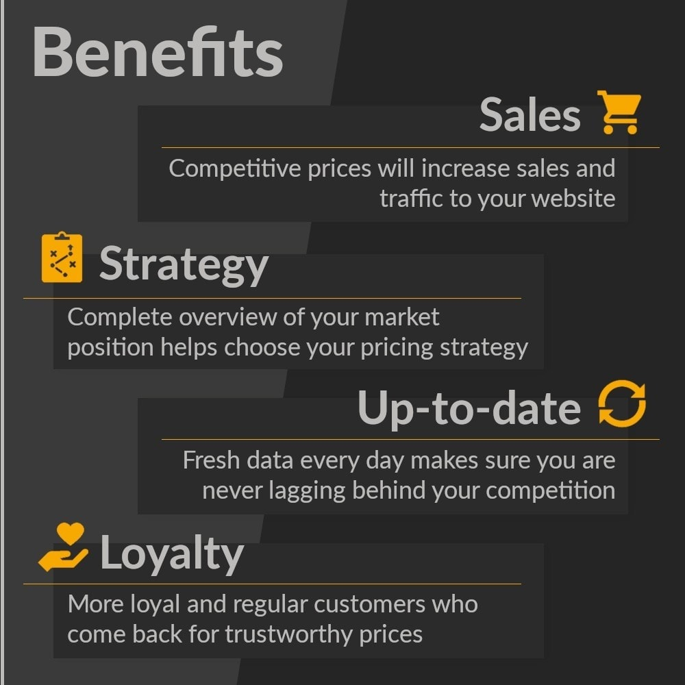 module - Analytics & Statistics - Price Portal - Dynamic pricing and Automated Analytics - 4