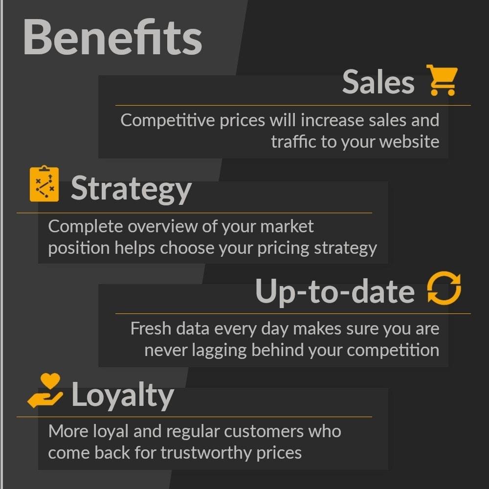 module - Análises & Estatísticas - Price Portal - 4