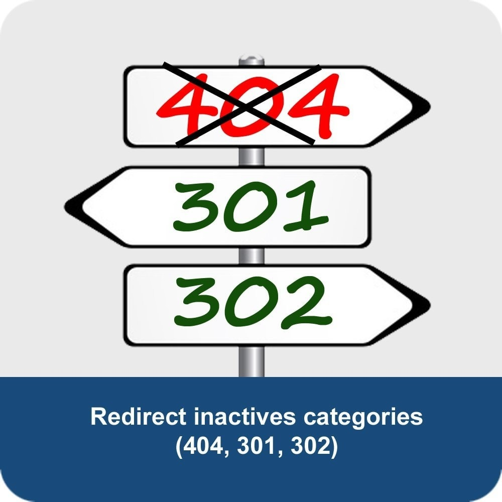 module - SEO (Referenciamento natural) - SEO Redirect inactive Category - 1