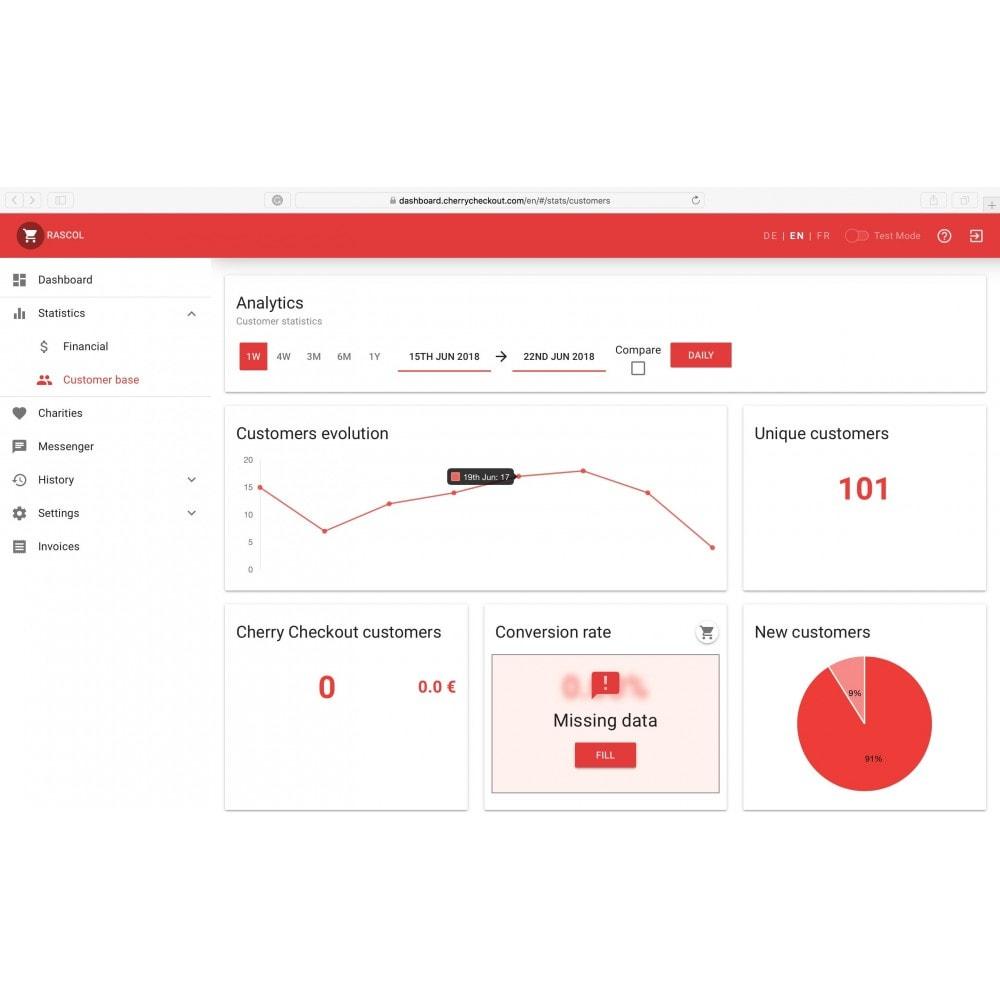 module - Игр-конкурсов - Cherry Checkout: Retain and acquire via CSR - 3