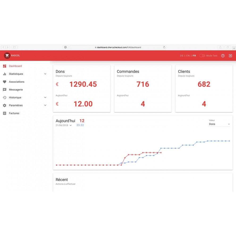 module - Jeux-concours - Cherry Checkout: Fidélisez et acquérez via la RSE - 3