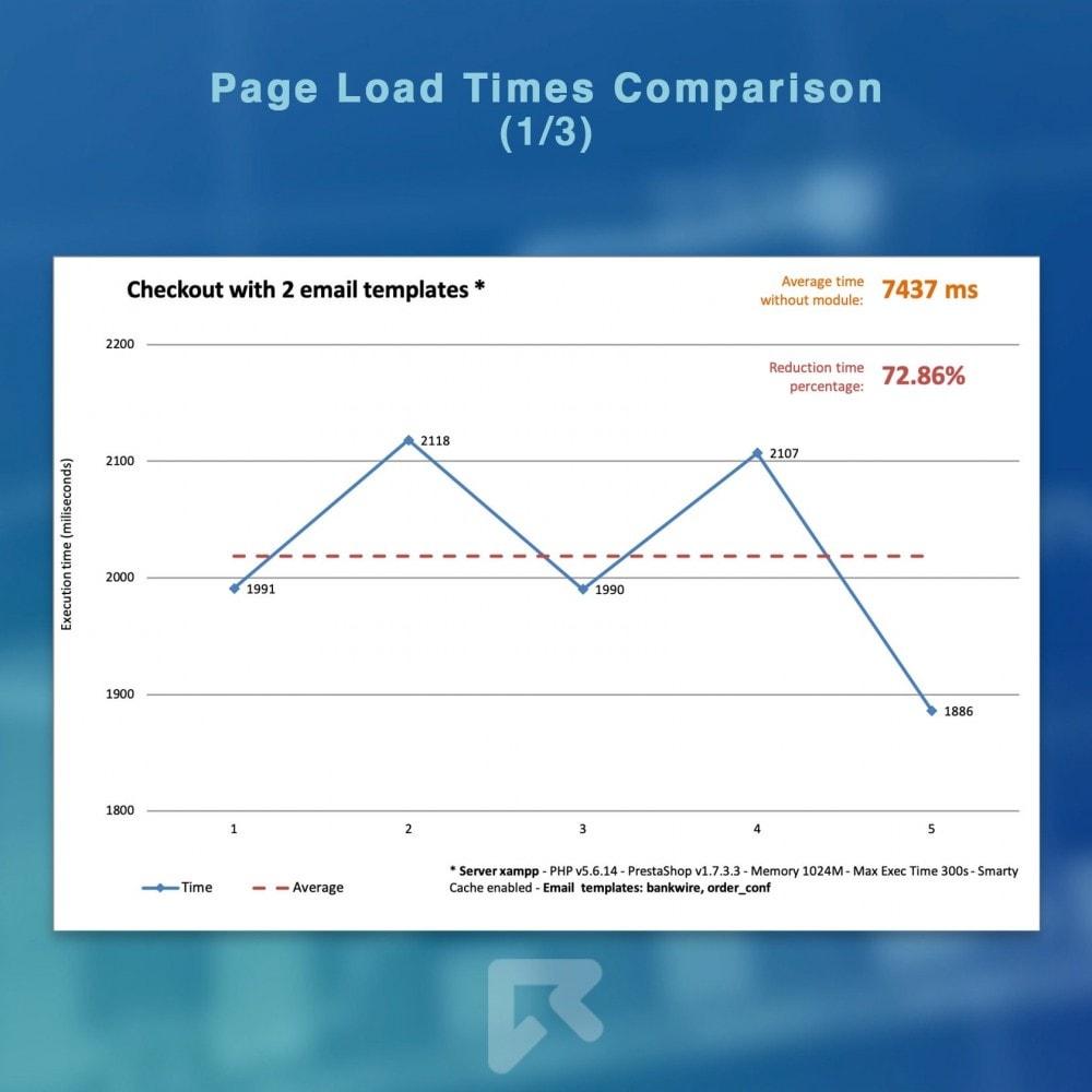 module - E-mails & Notifications - Optimiseur Ultra Rapide D'expéditeur D'email - 8
