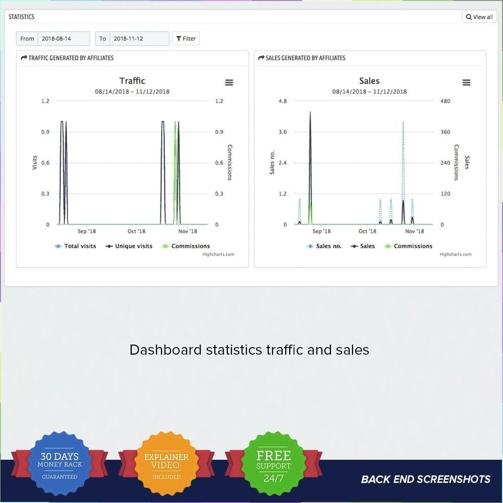 module - Indicizzazione a pagamento (SEA SEM) & Affiliazione - Full Affiliato - 24