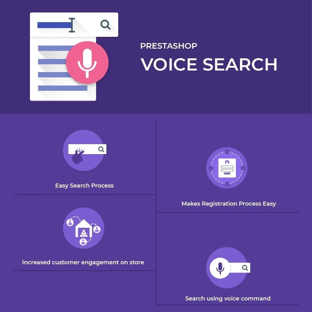 module - SEO - Voice Search | Voice Recognition System - 2