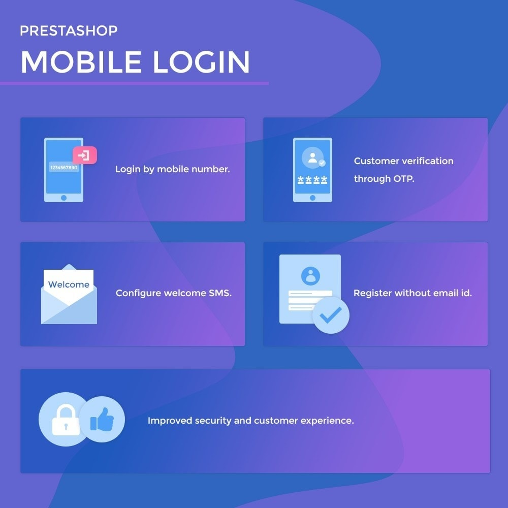 module - Dispositivos-móveis - Mobile Login | OTP Sign-In - 1