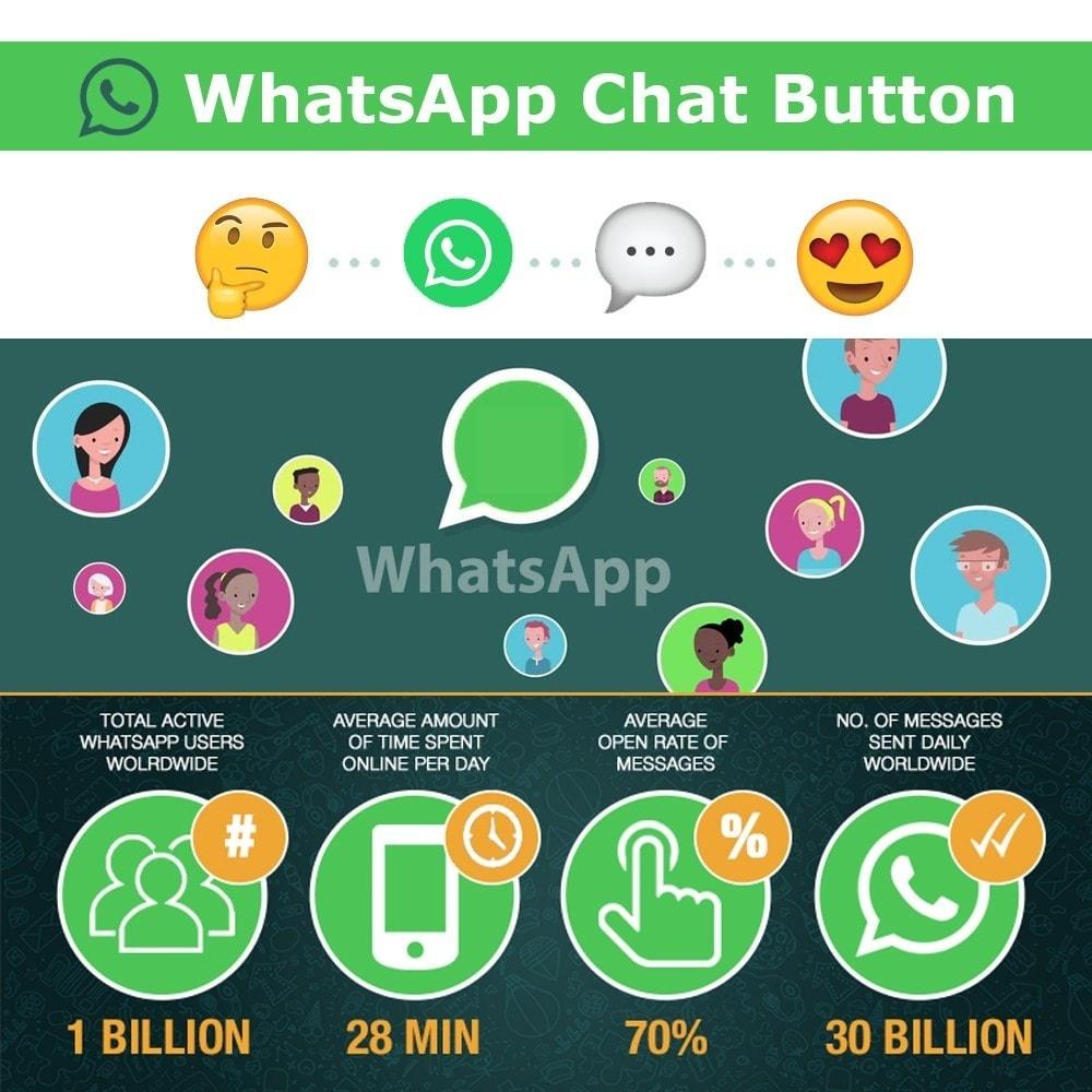 module - Поддержка и онлайн-чат - WhatsApp Chat Button. - 1