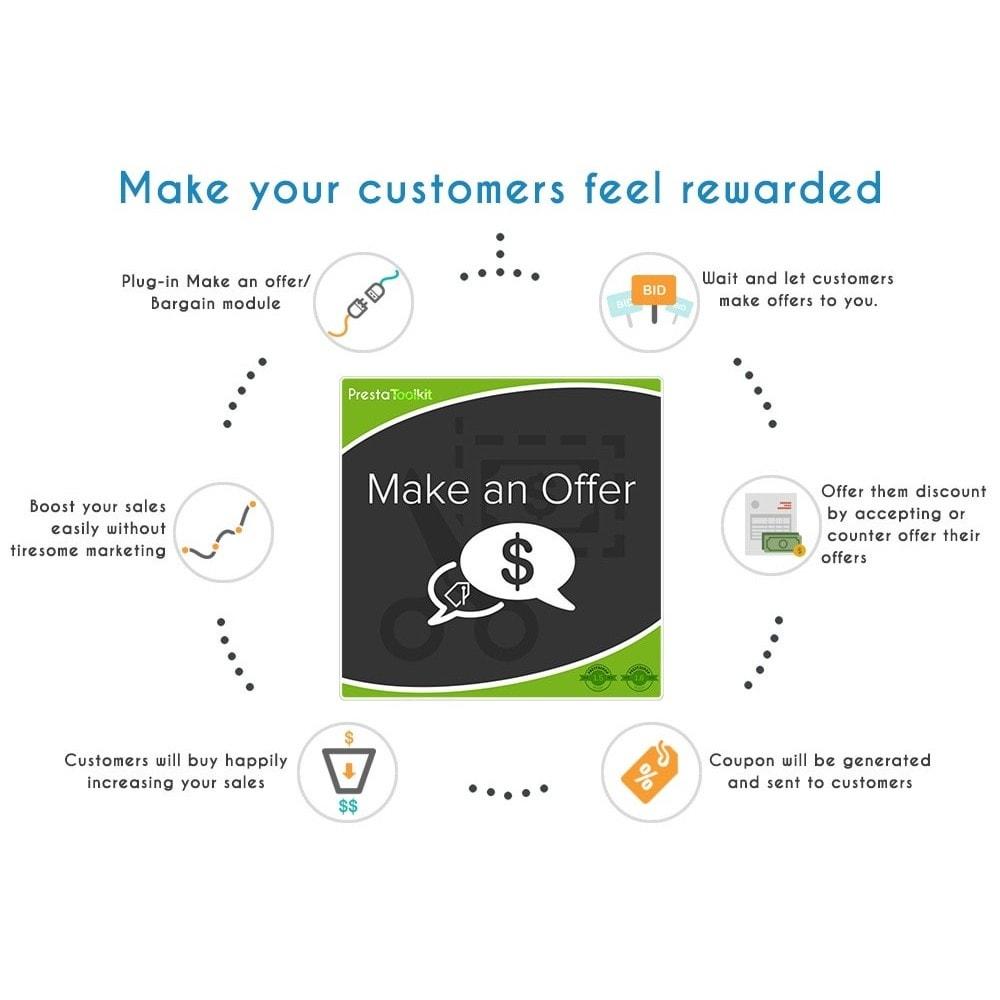 module - Управление ценами - Сделать предложение - 2