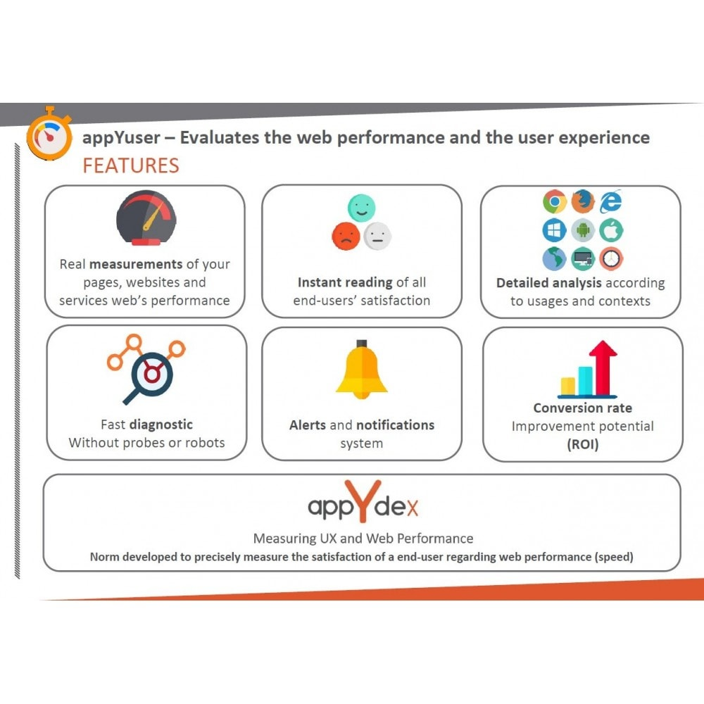 module - Analysen & Statistiken - Web Performance and User Experience - 1