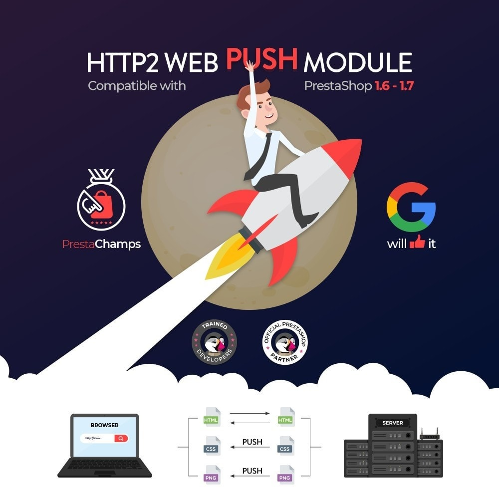 module - Performance - HTTP2 Web Push-Modul - 1
