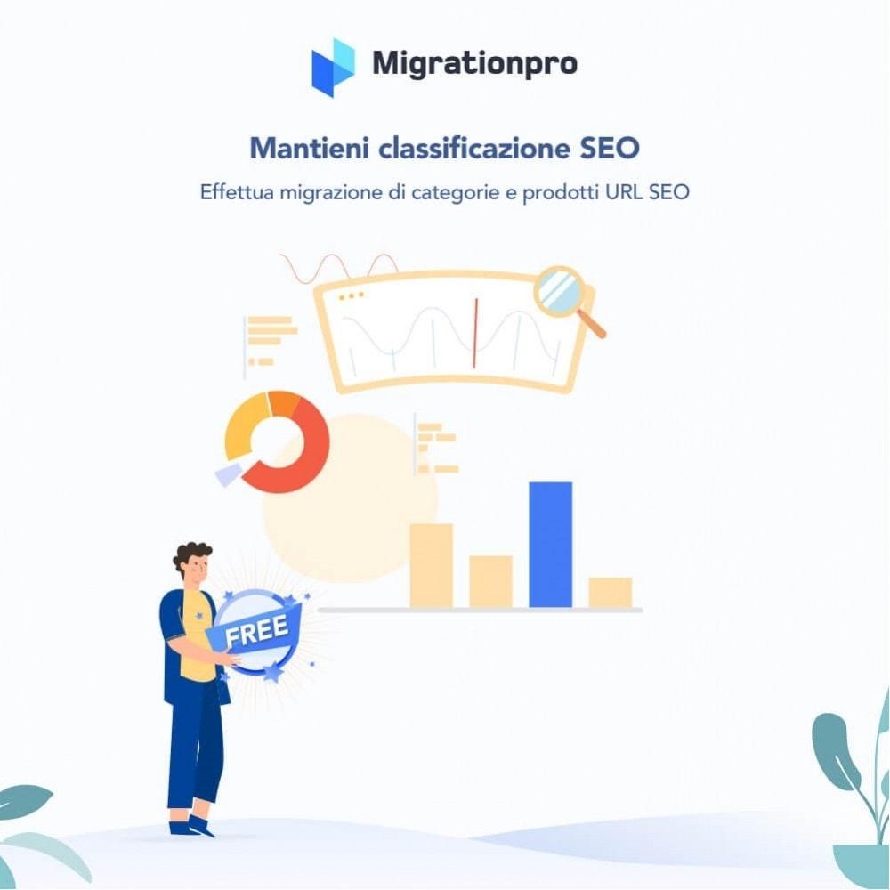 module - Data Migration & Backup - Tool di Aggiornamento e Migrazione di Prestashop - 3