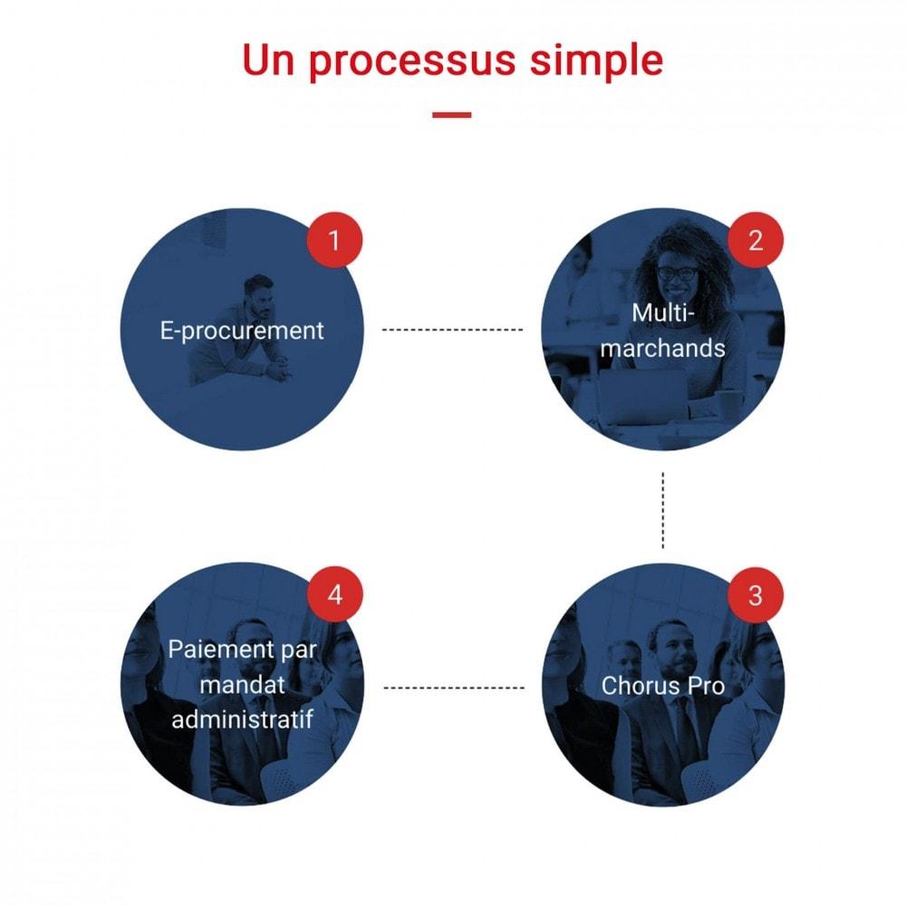 module - Marketplaces - MAPAdirect : la seule marketplace dédiée aux acheteurs publics en France - 3