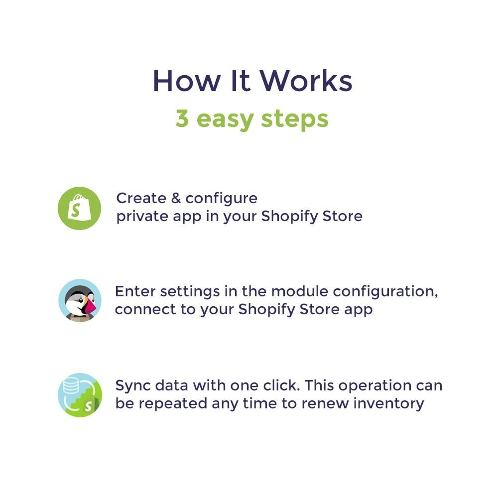 module - Data Migration & Backup - Shopify to PrestaShop Catalog Synchronization & Import - 2