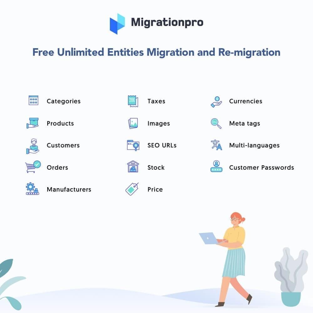 module - Datenmigration & Backup - MigrationPro: Zen Cart to PrestaShop Migration Tool - 2