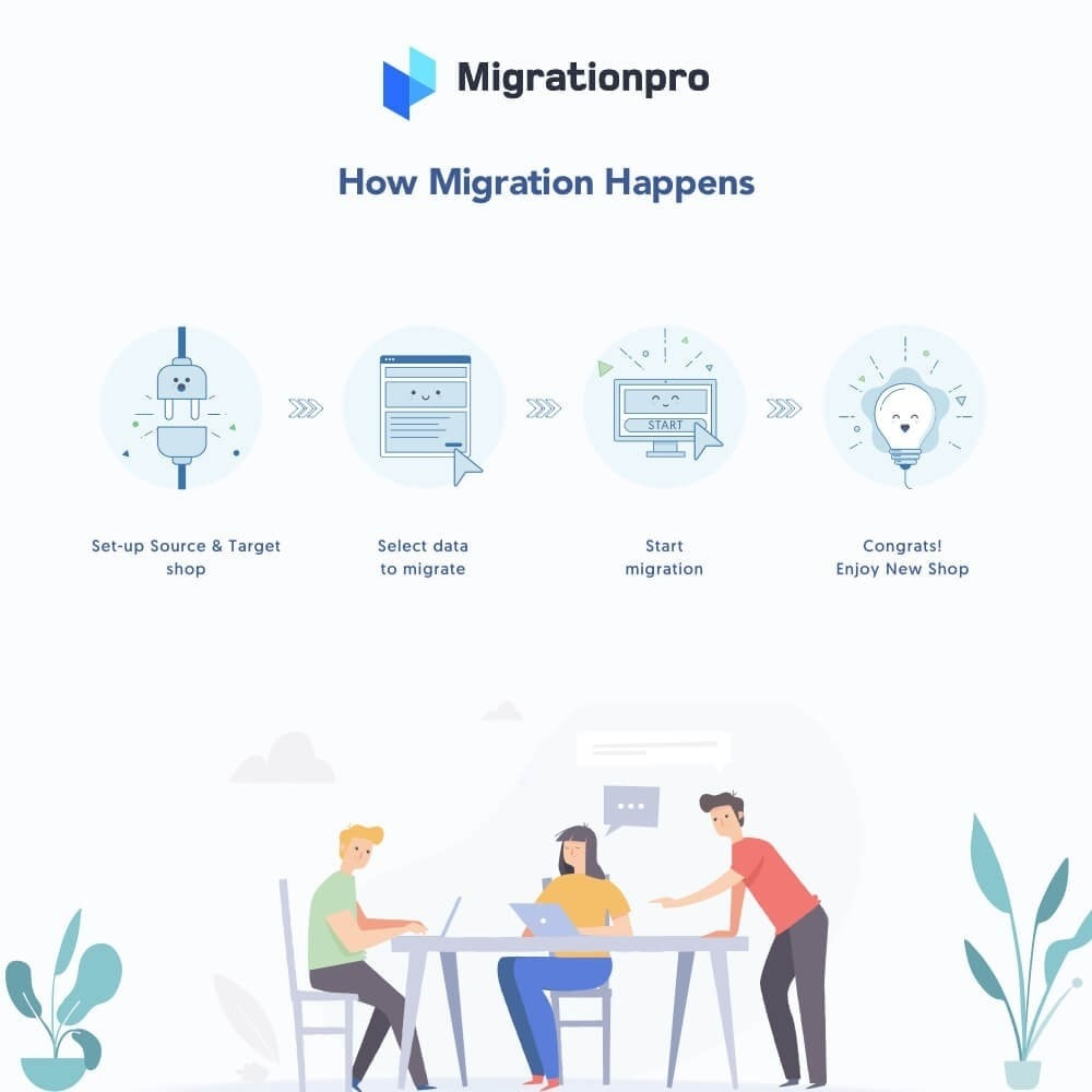 module - Data migration & Backup - MigrationPro: Zen Cart to PrestaShop Migrating Tool - 7