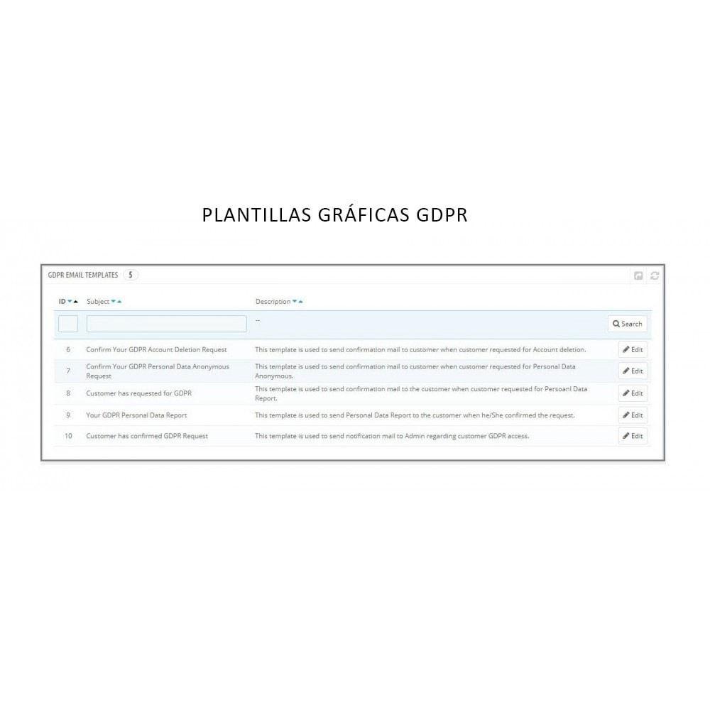 module - Marco Legal (Ley Europea) - Knowband - RGPD - Derechos de los Individuos - 13