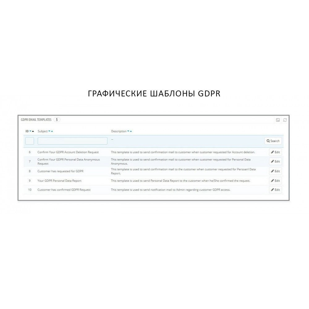 module - Администрация - Knowband - GDPR - Rights of Individuals - 13