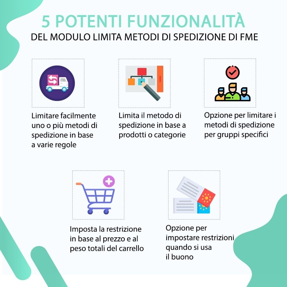 bundle - Altri Metodi di Pagamento - Restrict Payment Method + Restrict Shipping Methods - 2