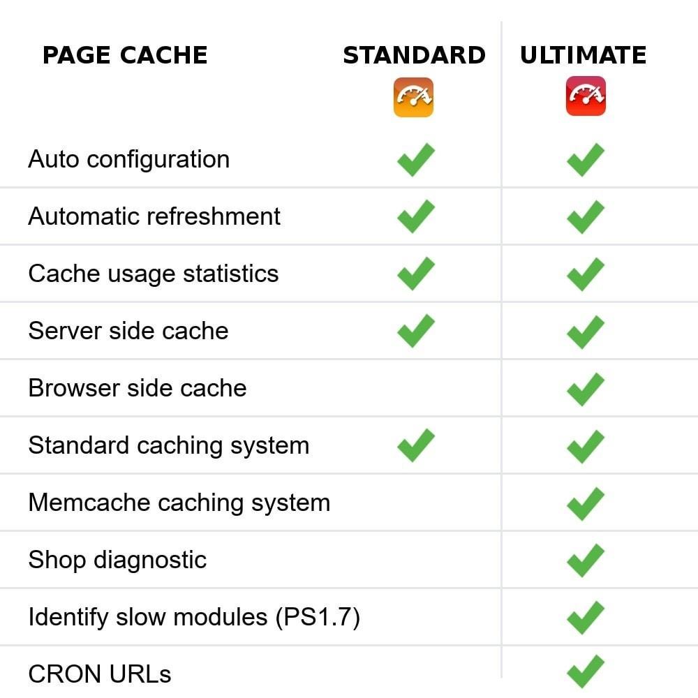 module - Desempenho do Site - Page Cache Ultimate - 2