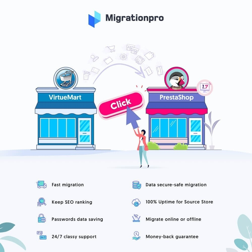 module - Data migration & Backup - MigrationPro: VirtueMart to PrestaShop Migration Tool - 1