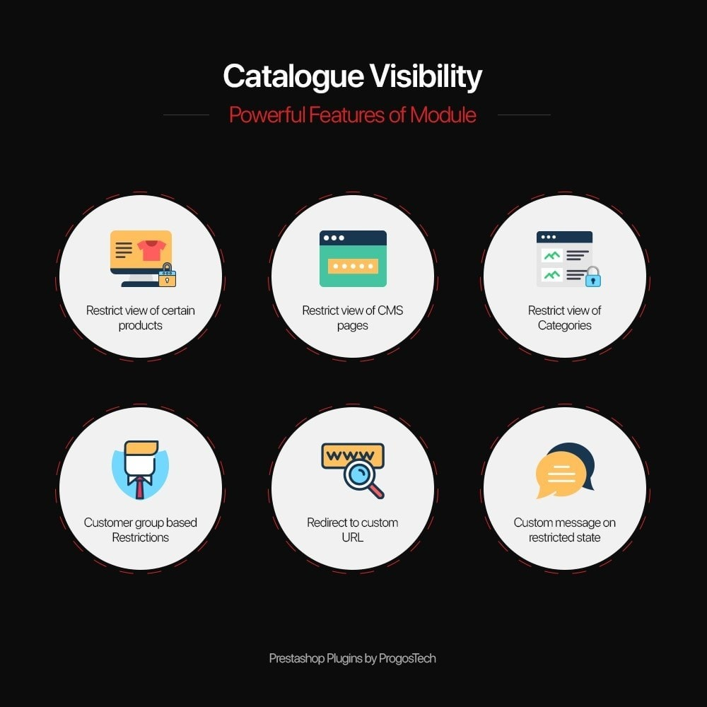 module - Personnalisation de Page - Catalog Visibility and Private Pages - 2