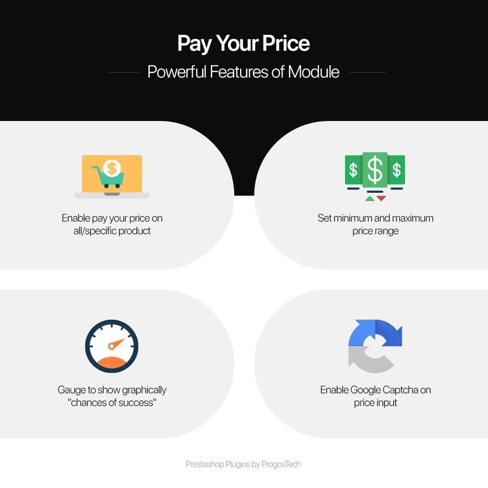 module - Promotions & Marketing - Pay Your Price - Custom Price - 2