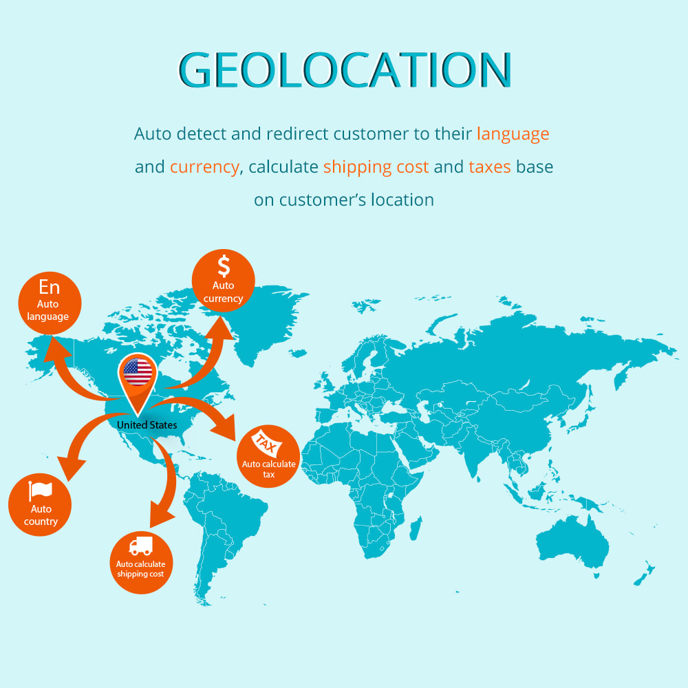 module - Internationalisierung & Lokalisierung - Geolocation: Auto language, currency, tax & shipping - 1