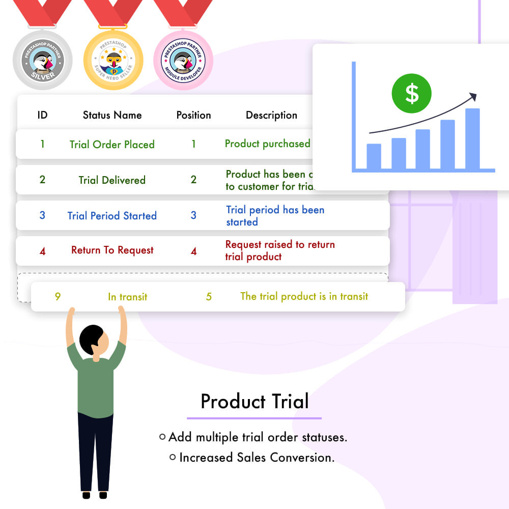 module - Déclinaisons & Personnalisation de produits - Product Trial | Try Before Purchase - 2