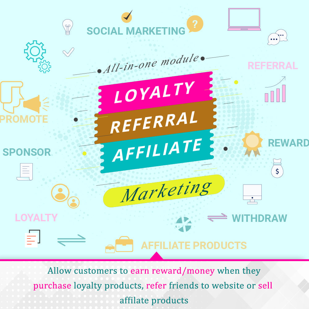module - Fidelização & Apadrinhamento - Loyalty, Referral and Affiliate Marketing - 1