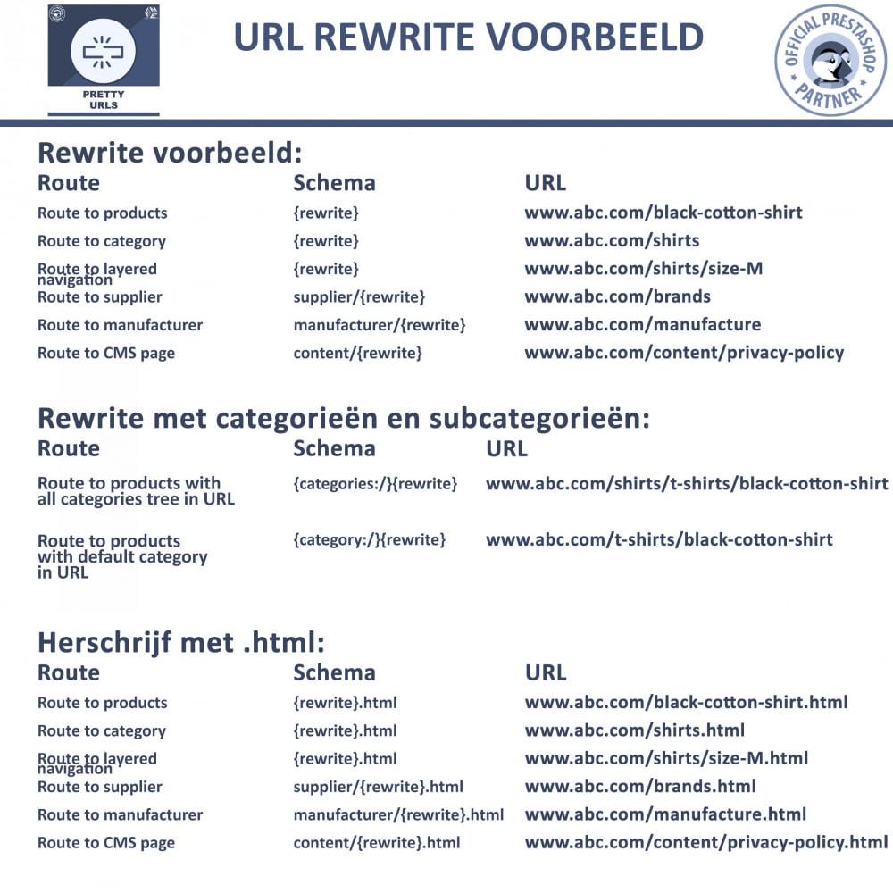 module - URL & Omleidingen - Pretty URL - Verwijder ID's en Nummers uit de URL - 8