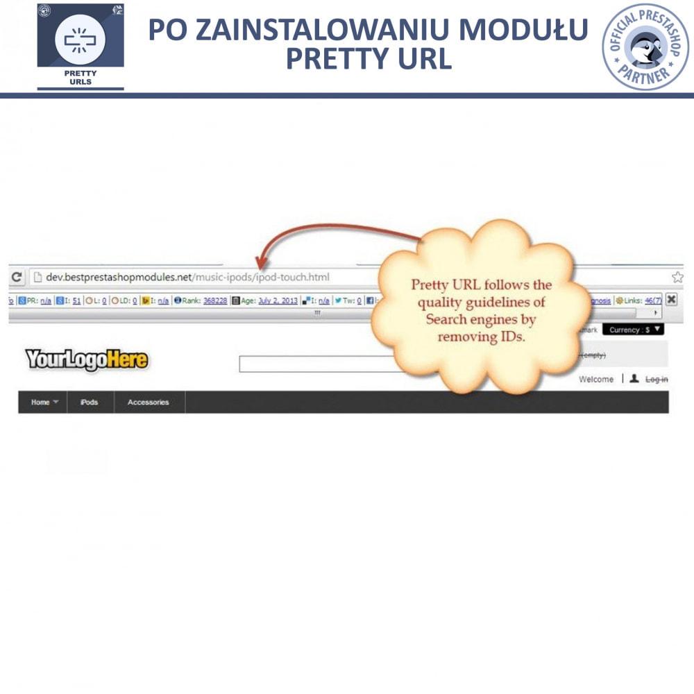 bundle - URL & Przekierowania - Starter Pack: Professional Blog + Pretty URL - 12