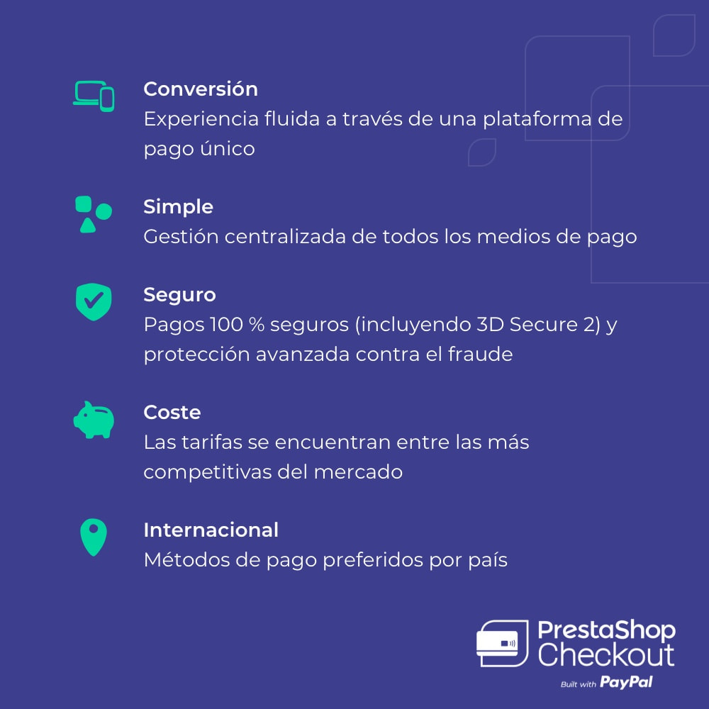 module - Pago con Tarjeta o Carteras digitales - PrestaShop Checkout 2.0 built with PayPal - 9