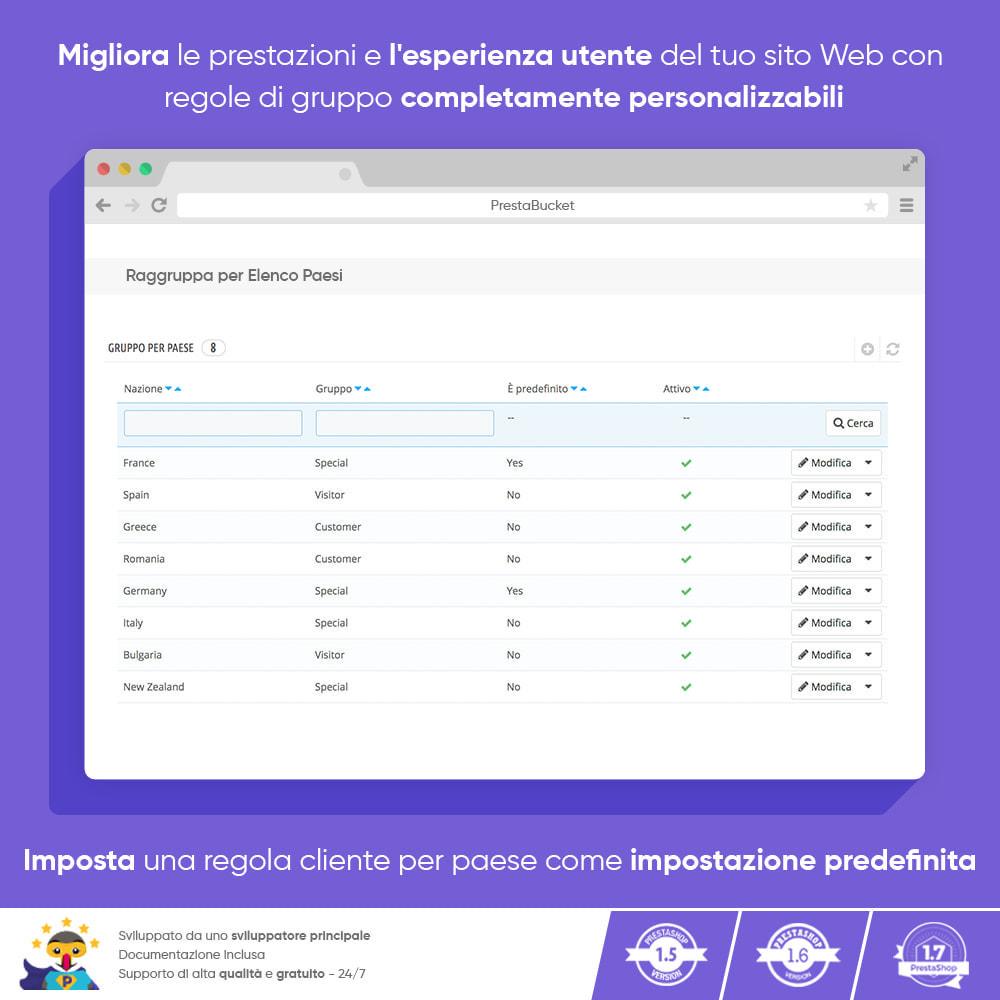 module - Gestione clienti - Regola del Gruppo di Clienti per Paese - 2