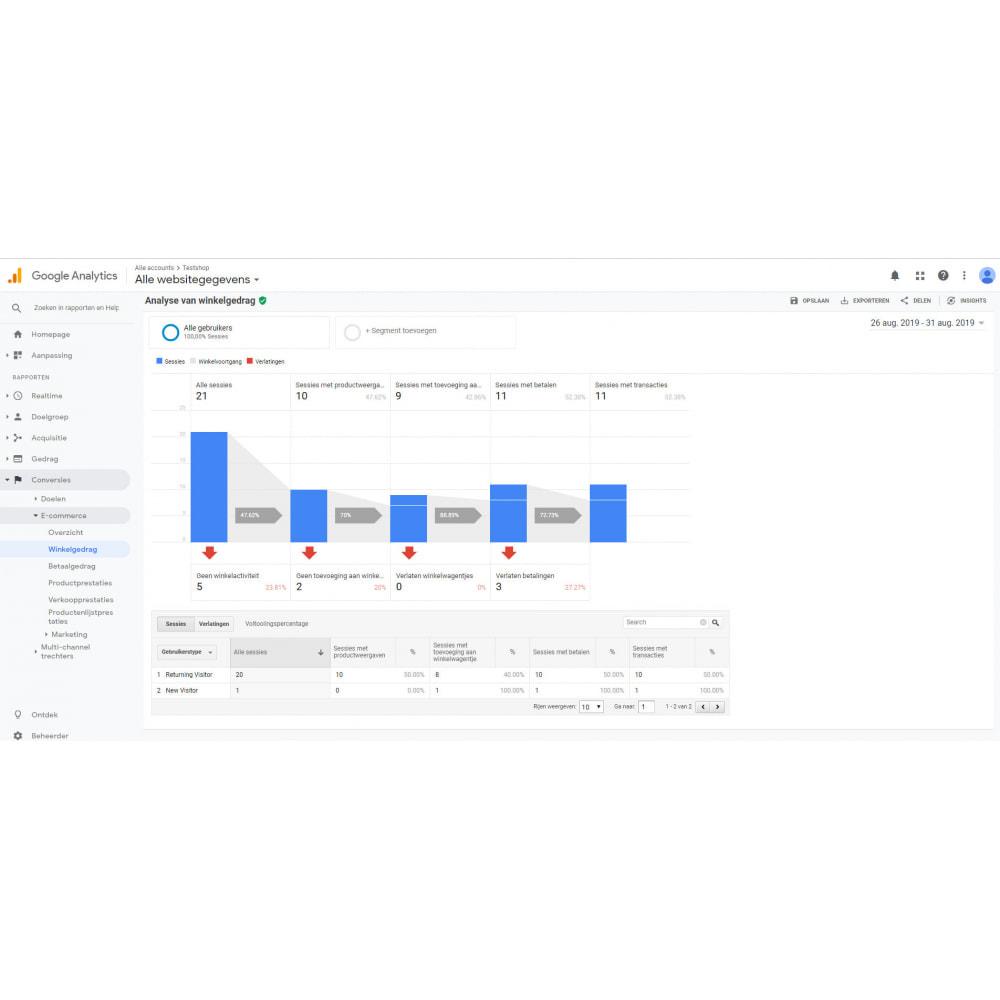 module - Analytics & Statistics - Transaction Tracker for Google Analytics - 4