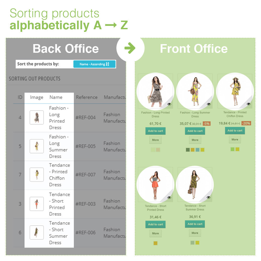 module - Snelle & seriematige bewerking - Sorting Out Products by Category - Display Order - 12