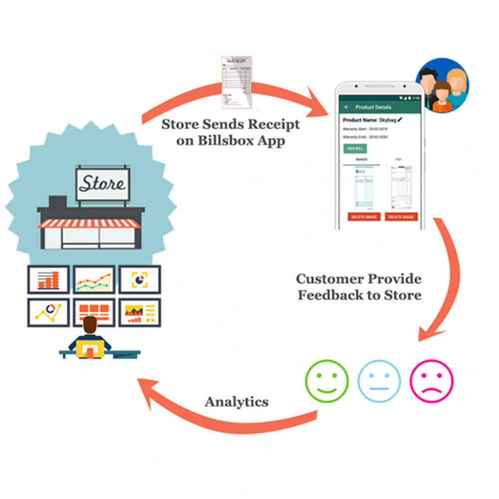 module - Accounting & Invoicing - Billsbox: Send digital invoices to customers - 1