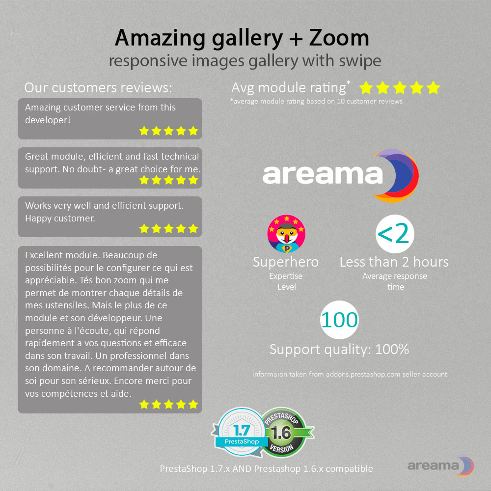 module - Sliders & Galerias - Amazing gallery: responsive images gallery + Zoom - 6