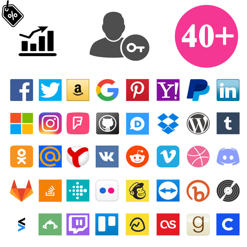 module - Login/Connessione - Social Connects 40 in 1 + Coupon for Login + Statistics - 1