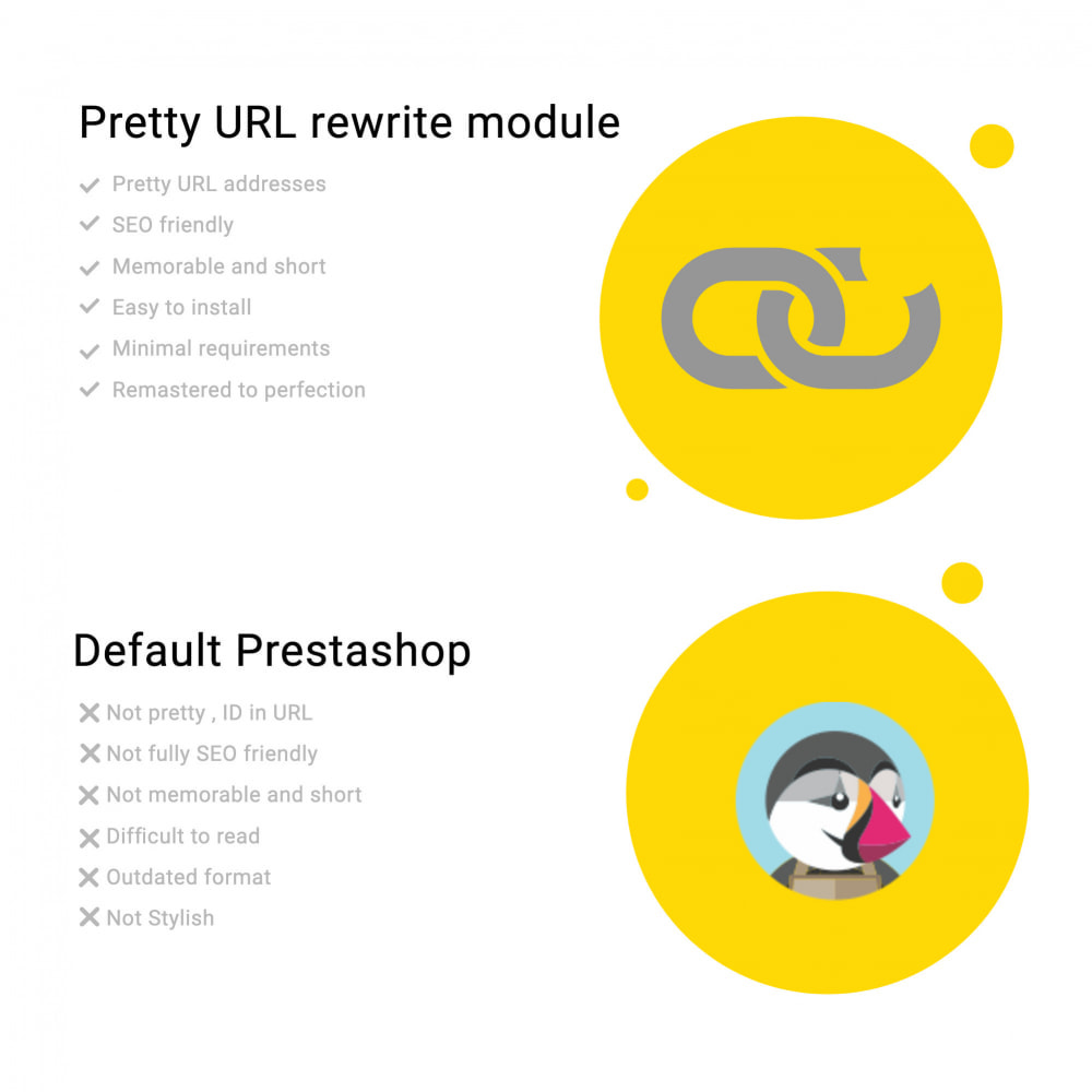 module - URL & Redirections - Pretty URL - SEO friendly rewrite - 2