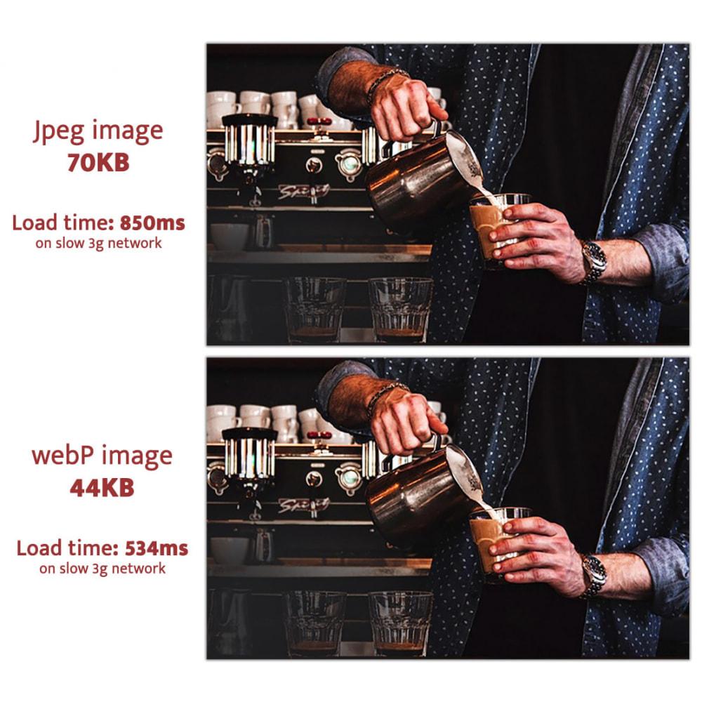 module - Website performantie - WEBP Compress and Convert to next gen images - 2