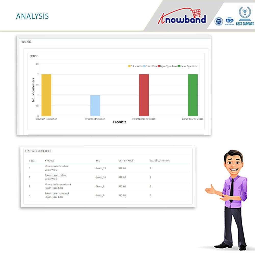 module - E-Mails & Benachrichtigungen - Knowband- Wieder-auf-Lager-Benachrichtigungen - 2