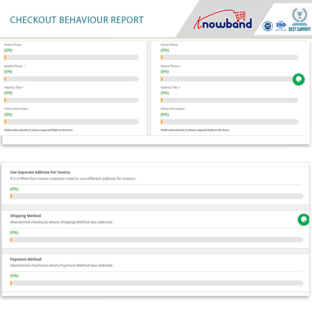 module - Express Checkout Prozesse - One Page Checkout, Social Login & Mailchimp - 9