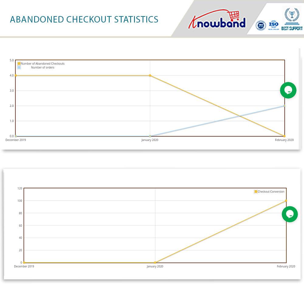 module - Szybki proces składania zamówienia - One Page Checkout, Social Login & Mailchimp - 9
