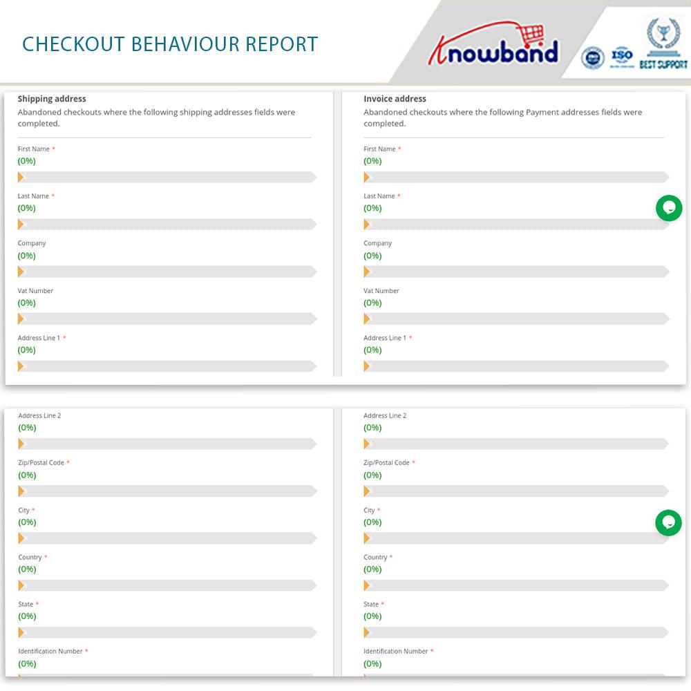 module - Szybki proces składania zamówienia - One Page Checkout, Social Login & Mailchimp - 11