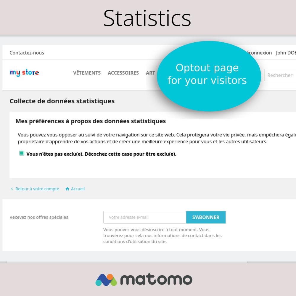 module - Análises & Estatísticas - Matomo Analytics Pro - GDPR Compliant - 4