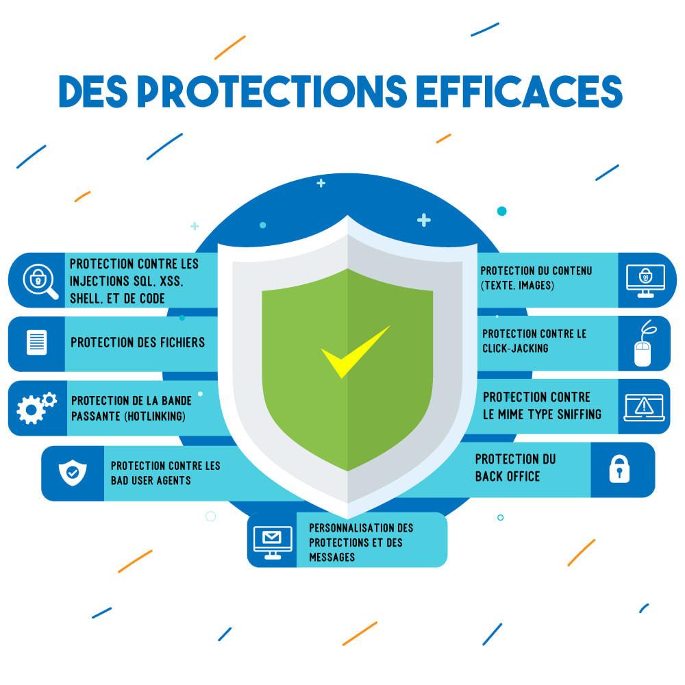 module - Sécurité & Accès - Protect My Shop / Protéger Ma Boutique - 2